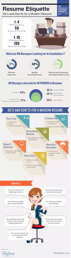 Here's what the modern resume should look like. I love that they pointed out using