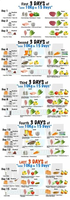 Tired of being OVERWEIGHT?let it become a family tradition OR start making change,Doctors Picked 10 Best Diet for You, Check our website to learn the doctors' top-rated #DietsForWeightLoss #totalbodytransformation