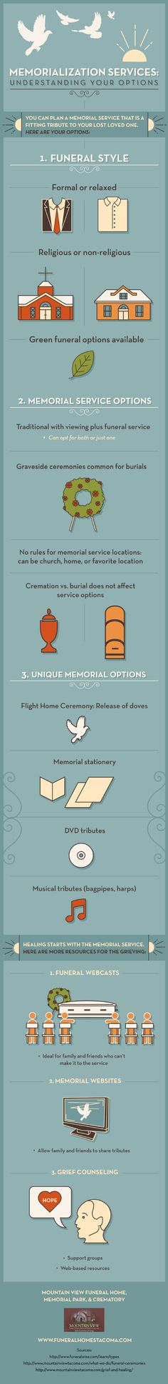 Cremations and burials are both popular options, but the choice does not affect service options. Find out how to put together a touching service for your lost loved one by taking a look at this infographic from a funeral home in Tacoma.