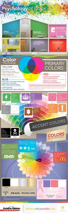 Psychologie barev