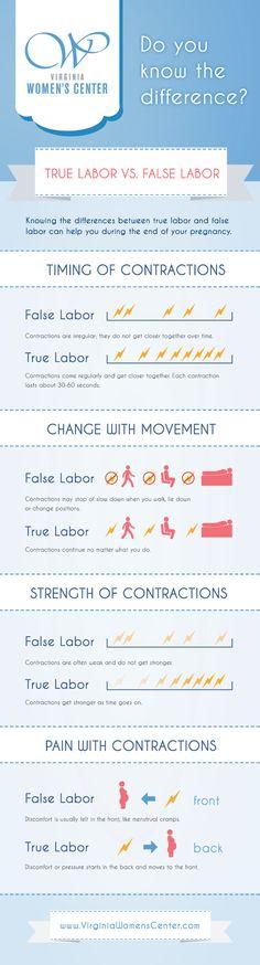True Labor versus False Labor | Virginia Women's Center blog