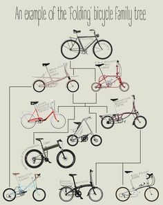 Folding bikes´ visual history #brompton #strida