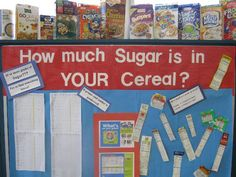 Very nice bulletin board concerning nutrition.