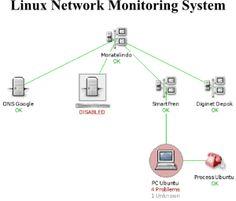 Membangun openvpn ethernet bridging artikel blog linux server merupakan perangkat utama sistem informasi dan jaringan komputer yang menyediakan layanan kepada pengguna perusahaan thatblog ccuart Images
