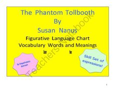 The Phantom Tollbooth from UniqueProducts on TeachersNotebook.com -  (35 pages)  - The Phantom Tollbooth: Expressions, Vocabulary, Character cards, and more The Phantom Tollbooth, Teacher Notebook, Figurative Language, Vocabulary Words, Meant To Be, Wonderland, Homeschool, Chart, Education