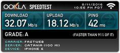 Dai un'occhiata al mio risultato Ookla Speedtest. Qual è la tua velocità? #speedtest