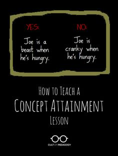 Concept Attainment is a proven teaching strategy that helps kids learn!