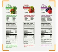 Getting a variety of fruits and vegetables in your diet while focusing in a healthy choices- Feeling better!   http://laurietretter-larkin.juiceplus.com/content/JuicePlus/en.html