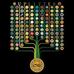 311 Uplifter Album Art by 311Music