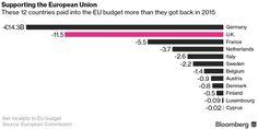 EU Mulls Starting U.K. Trade Talks Before Fixing Brexit Bill.(April 28th 2017)