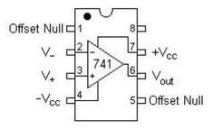Operational Amplifiers Basics, Characteristics, Types and Applications Electronics Basics, Electronics Projects, Arduino Books, Small Portable Speakers, System On A Chip, Analog To Digital Converter, Semiconductor Materials, Analog Signal, Texts