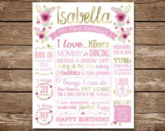 1st Birthday Sign, First Birthday Poster, Birthday, Baby's First Birthday, Personalized, Floral, Watercolor, Pink and Gold