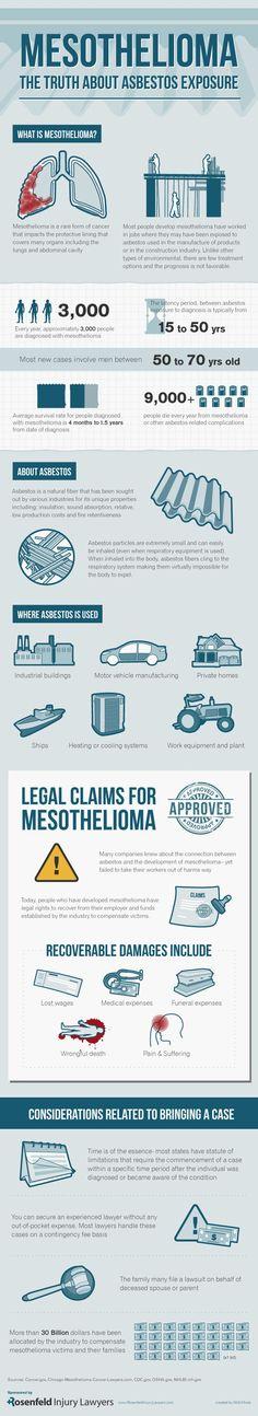 mesothelioma_asbestos_cancer