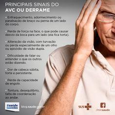 No Brasil, as doenças cerebrovasculares estão entre as principais causas de morte, ficando atrás apenas de infarto agudo do miocárdio e pneumonias. Segundo a Pesquisa Nacional de Saúde, 1,5% da população afirmou ter diagnóstico de AVC ou derrame, representando, aproximadamente 2,2 milhões de pessoas com mais de 18 anos. Fique atento aos sinais e divulgue a informação!