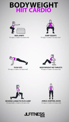 Bodyweight HIIT Cardio For Women. Rest 25 seconds in between. The post Bodyweight HIIT Cardio appeared first on fitness. Fun Fitness, Fitness Home, Physical Fitness, Health Fitness, Ab Workout At Home, At Home Workouts, Gym Workouts Women, Kardio Workout, Workout Diet
