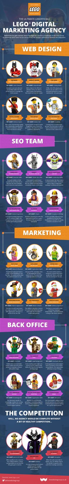 Building Your Marketing Dream Team #socialmedia #socialmarketing #mobile
