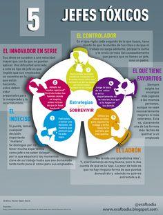 Hola: Una infografía con 5 jefes tóxicos y cómo superarlos. Vía Un saludo