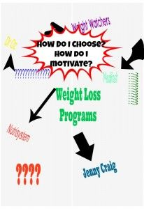 Motivate me, please. Weight loss programs? Help!?   This Mama Loves