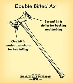 Anatomy of an American Style Double Bit Axe Head | Axe idea's ...