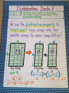 Distributive property multiplication anchor chart (image only) Multiplication Anchor Charts, Math Charts, Math Anchor Charts, Teaching Multiplication, Teaching Math, Division Anchor Chart, Distributive Property Of Multiplication, Math Fractions, Math Strategies