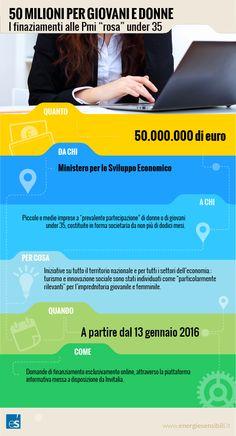 Finanziamenti alle imprese: 50 milioni per donne e giovani. Domanda esclusivamente per via elettronica.