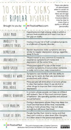 The signs of bipolar disorder. If you experience 2 or more of these signs, schedule a consultation with a psychologist.