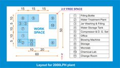 Mineral Wate Plant Layout