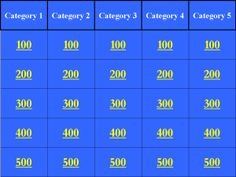 Review And Teach With These Free Jeopardy Powerpoint Templates