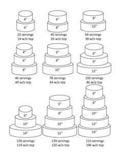 GALLERY WEDDING CAKES   #weddingcake #size #weddingtips