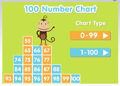 ABCya's 100 Number Chart Offers a Fun Math Activity for Kids (FREE)