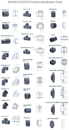 PRODUCTS - SCH80 PVC & CPVC Fittings
