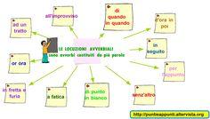 Le locuzioni_avverbiali.jpg (1955×1111)