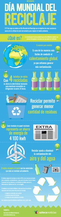 Día Mundial del reciclaje #infografia