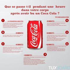 Heureusement, vous ne persistez pas dans l'illusion que le Coca-Cola est bon pour vous. Même les gens qui choisissent de boire cette boisson saventnormalementque c'est toxique pour leur santé. Mais saviez-vous que qu'une seulecanettede Coca-Cola peut considérablement changer la façon dont votre corps fonctionne et affaiblir votre système immunitaire? Continuez votre lecture pour en apprendre …