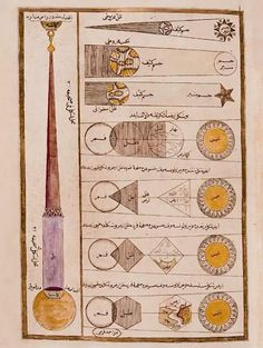 Lunar and Solar eclipses - Astrology from the Ottoman Empire Voynich Manuscript, Illuminated Manuscript, Solar Eclipse Astrology, Alchemy Art, Moon Illustration, Medieval Art, Geek Girls, Science Art, Science