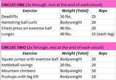 Cardio & Strength Circuit