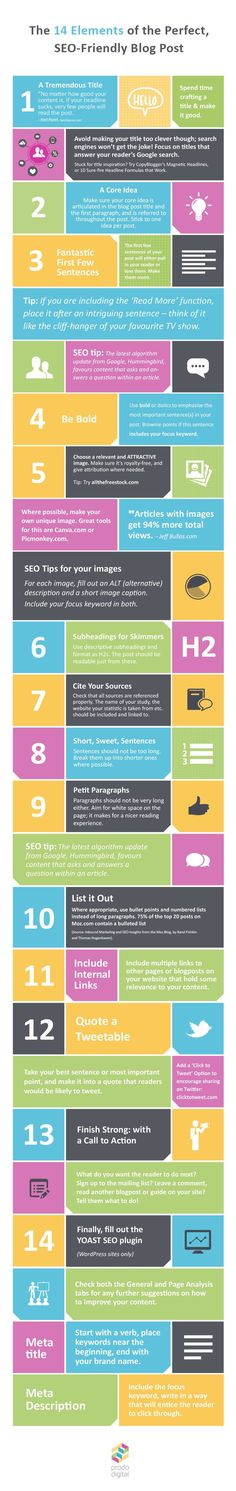 Infographic: 14 Elements of the Perfect, SEO-Friendly Blog Post - @visualistan Blog, Blogging Business #blog