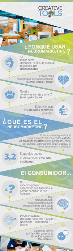 Fundamentos para el uso del #Neuromarketing By Creative Tools!