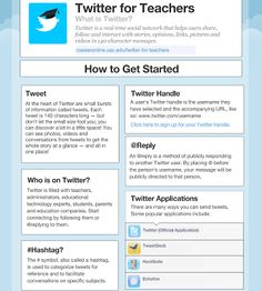 Twitter for Teachers- Excellent Short Guide ~ Educational Technology and Mobile Learning