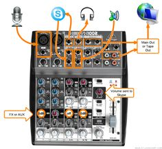Skype Mixer Mix Minus