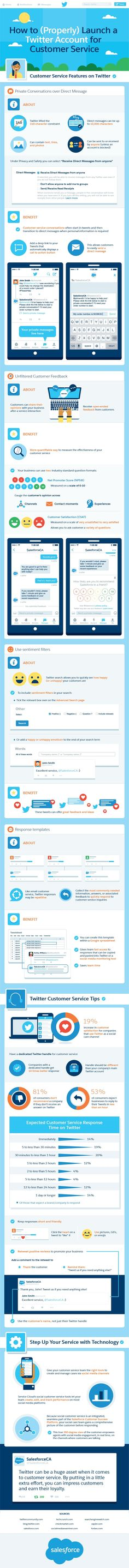 How to (Properly) Launch a Twitter Account for Customer Service