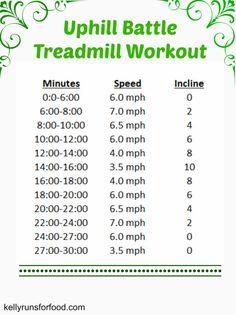 Uphill Battle Treadmill Workout @Fernanda Corripio Lebrija for that new treadmill