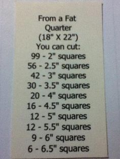 "Handy Cutting Chart for a Fat Quarter (18"" x 22"")"