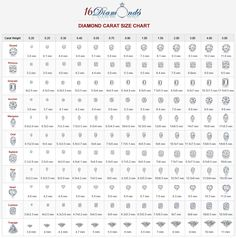 Diamond Size Chart Carat Size Chart On Scale  Diamond Sizes