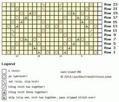 Lace pattern chart #8