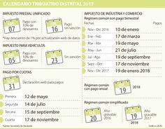 Lo que debe saber sobre el pago de los impuestos de Bogotá y sus beneficios