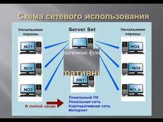 База данных для охранных организаций