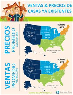 Existing Home Sales & Prices [INFOGRAPHIC]