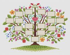 20+ mejores imágenes de Arbol genealogico infantil | arbol genealogico infantil, arbol genealogico, arbol genealogico para niños