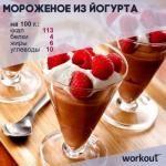6 вкусных и диетических рецептов мороженого!